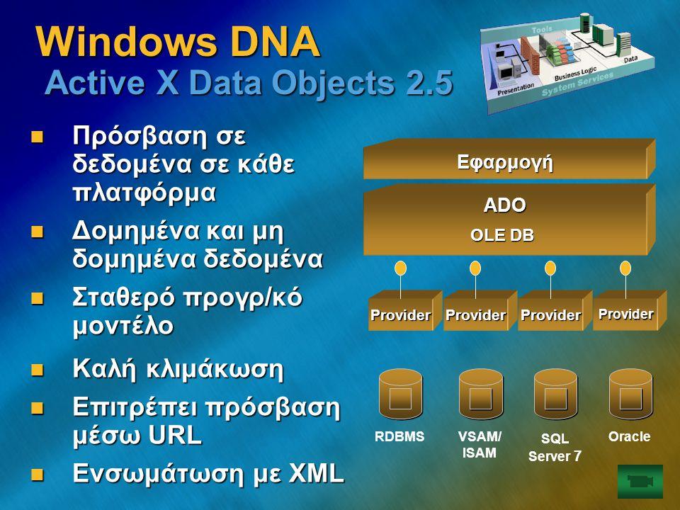 Πρόσβαση σε δεδομένα σε κάθε πλατφόρμα Πρόσβαση σε δεδομένα σε κάθε πλατφόρμα Δομημένα και μη δομημένα δεδομένα Δομημένα και μη δομημένα δεδομένα Σταθ