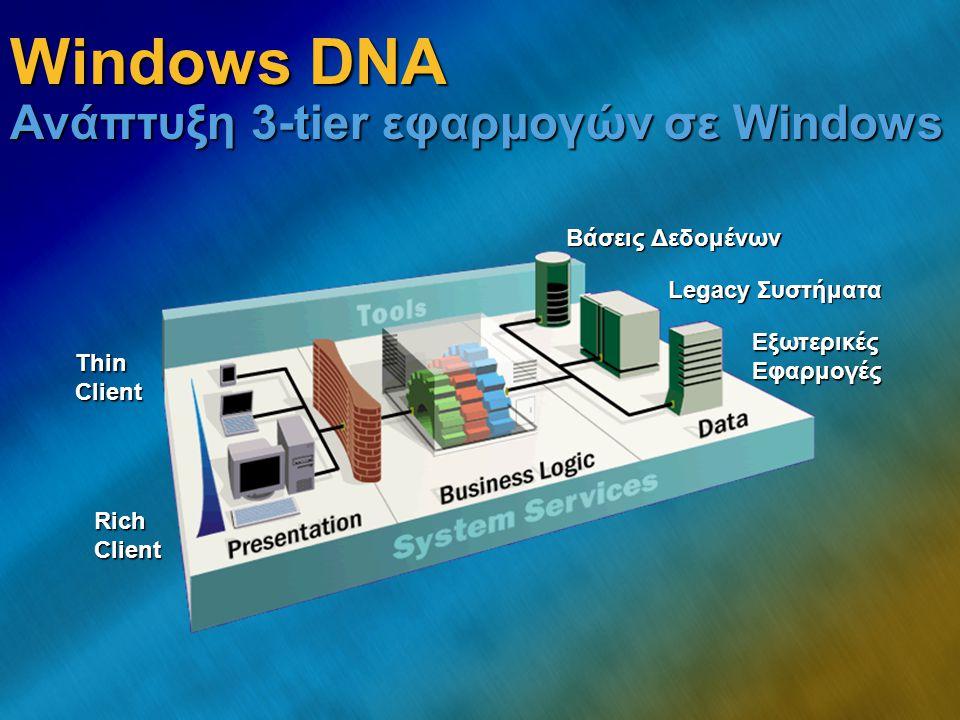 Windows DNA Kλιμάκωση (Scalability) Κλιμάκωση = Βαθμός ολικής αλλαγής σε ροή δεδομένων με αύξηση πόρων Κλιμάκωση = Βαθμός ολικής αλλαγής σε ροή δεδομένων με αύξηση πόρων Γραμμική αλλαγή είναι ιδεώδης Γραμμική αλλαγή είναι ιδεώδης Ροή (Throughput) = transactions / sec Ροή (Throughput) = transactions / sec Βελτίωση κλιμάκωσης = Μείωση χρόνων transactions = Χρόνος απόκτησης και χρήσης πόρων Βελτίωση κλιμάκωσης = Μείωση χρόνων transactions = Χρόνος απόκτησης και χρήσης πόρων Βελτίωση κλιμάκωσης σε DNA: Βελτίωση κλιμάκωσης σε DNA: MSMQ (Πολλαπλοί διακομιστές) MSMQ (Πολλαπλοί διακομιστές) Ελαχιστοποίηση χρήσης δικτύου (disconnected recordsets) Ελαχιστοποίηση χρήσης δικτύου (disconnected recordsets) MTS (pooling πόρων και επαναχρησιμοποίηση) MTS (pooling πόρων και επαναχρησιμοποίηση)