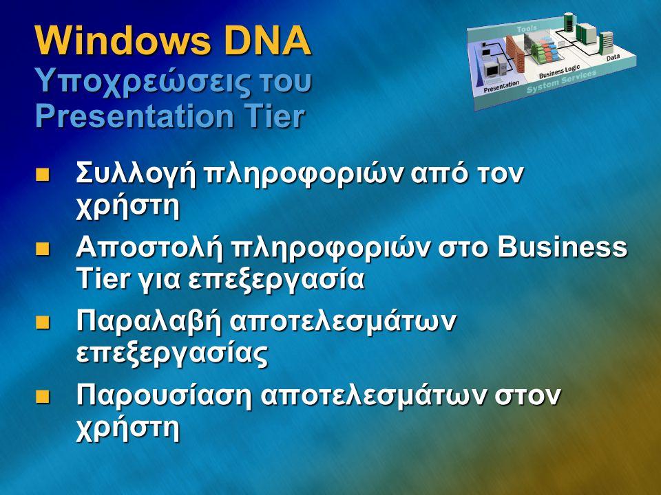 Windows DNA Διαλειτουργικότητα (Interoperability) Διαλειτουργικότητα = Δυνατότητα πρόσβασης σε πόρους, δεδομένα ή εφαρμογές σε άλλες πλατφόρμες Διαλειτουργικότητα = Δυνατότητα πρόσβασης σε πόρους, δεδομένα ή εφαρμογές σε άλλες πλατφόρμες Προγραμματισμός με: Προγραμματισμός με: Microsoft ActiveX Data Objects (ADO) ή OLE DB Microsoft ActiveX Data Objects (ADO) ή OLE DB Extensible Markup Language (XML) Extensible Markup Language (XML) DCOM (COM+) DCOM (COM+) MSMQ MSMQ COM Translation Integrator (COMTI) COM Translation Integrator (COMTI)