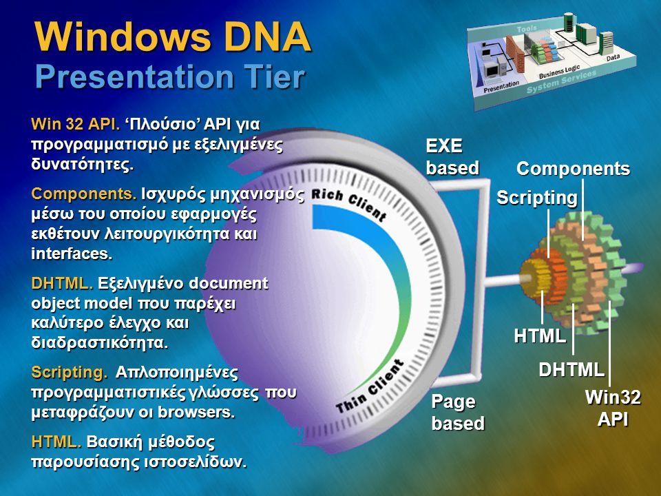Windows DNA Υποχρεώσεις του Business Tier Παραλαβή πληροφοριών από το Presentation Tier Παραλαβή πληροφοριών από το Presentation Tier Επεξεργασία και επικύρωση πληροφοριών Επεξεργασία και επικύρωση πληροφοριών Επικοινωνία με το Data Tier για την εκπλήρωση της εργασίας Επικοινωνία με το Data Tier για την εκπλήρωση της εργασίας Αποστολή αποτελεσμάτων στο Presentation Tier.