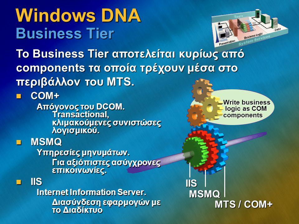 Windows DNA Υποχρεώσεις του Data Tier Αποθήκευση πληροφοριών Αποθήκευση πληροφοριών Ανεύρεση και προσκόμιση πληροφοριών (search and retrieval) Ανεύρεση και προσκόμιση πληροφοριών (search and retrieval) Συντήρηση δεδομένων Συντήρηση δεδομένων Ακεραιότητα δεδομένων Ακεραιότητα δεδομένων