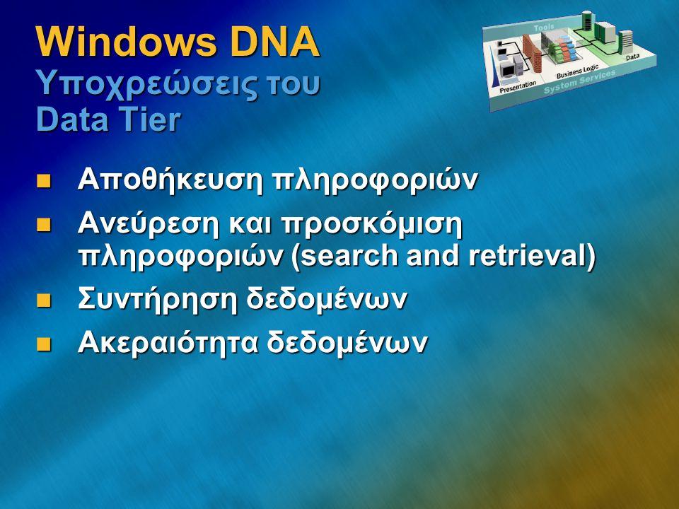 Mainframe Directory RDBMS Email & messaging File system ADO OLE DB Windows DNA Data Tier ADO: απλουστευμένη πρόσβαση σε δεδομένα ADO: απλουστευμένη πρόσβαση σε δεδομένα OLE DB: παγκόσμιος παροχέας δεδομένων OLE DB: παγκόσμιος παροχέας δεδομένων XML: παρουσίαση και μεταβολή δεδομένων βασισμένη σε πρότυπα XML: παρουσίαση και μεταβολή δεδομένων βασισμένη σε πρότυπα XML