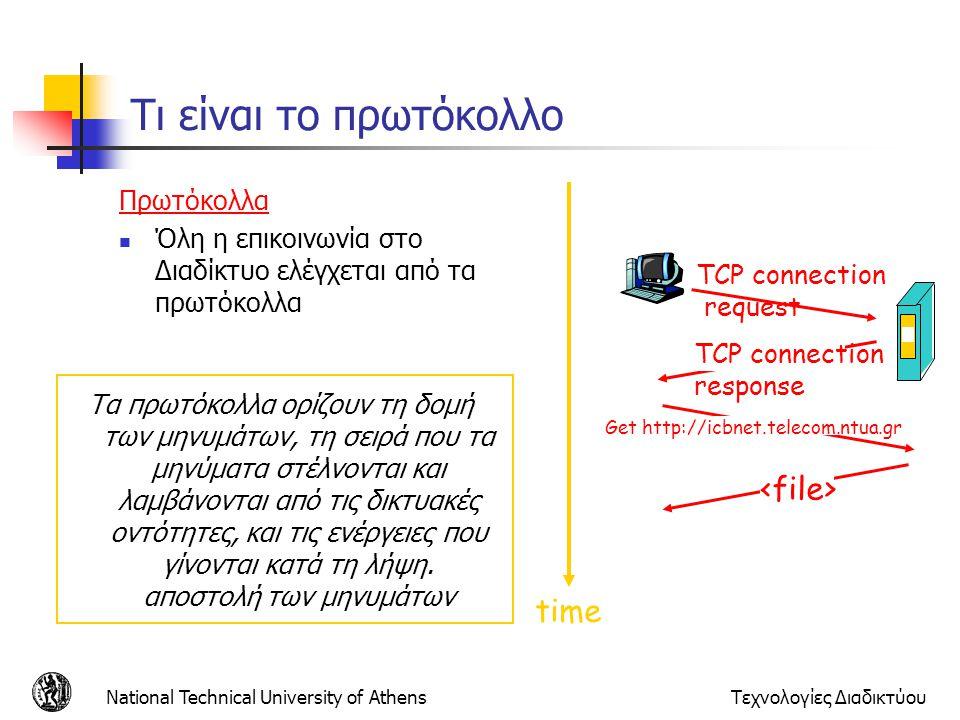 National Technical University of AthensΤεχνολογίες Διαδικτύου Τι είναι το πρωτόκολλο Πρωτόκολλα Όλη η επικοινωνία στο Διαδίκτυο ελέγχεται από τα πρωτό