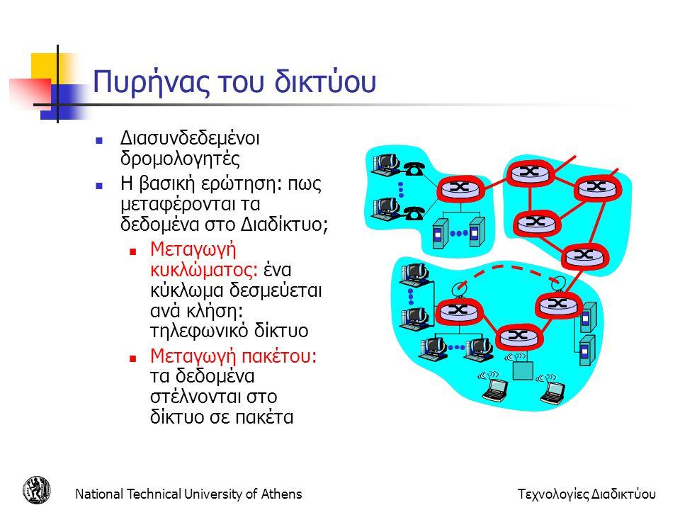 National Technical University of AthensΤεχνολογίες Διαδικτύου Πυρήνας του δικτύου Διασυνδεδεμένοι δρομολογητές Η βασική ερώτηση: πως μεταφέρονται τα δ