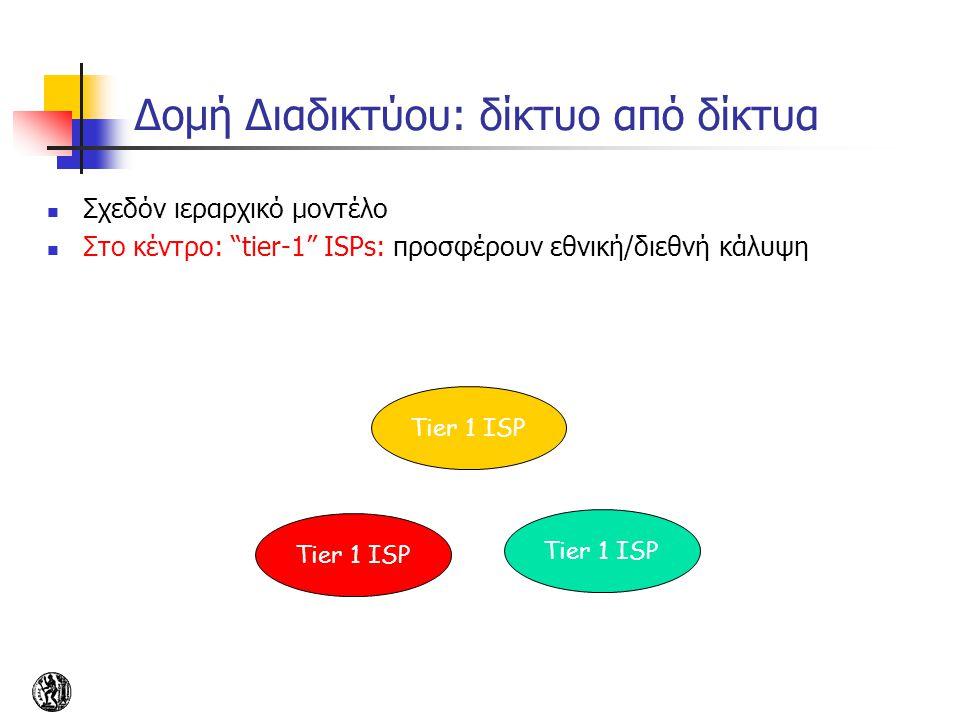 """Σχεδόν ιεραρχικό μοντέλο Στο κέντρο: """"tier-1"""" ISPs: προσφέρουν εθνική/διεθνή κάλυψη Tier 1 ISP Δομή Διαδικτύου: δίκτυο από δίκτυα"""