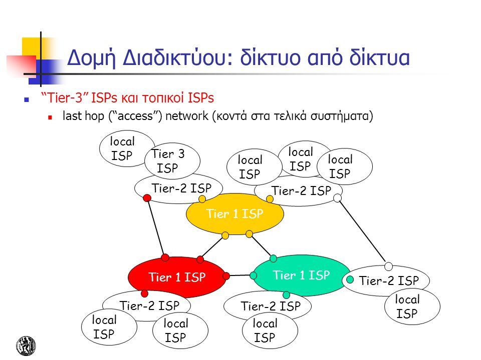 """Tier-3"" ISPs και τοπικοί ISPs last hop (""access"") network (κοντά στα τελικά συστήματα) Tier 1 ISP Tier-2 ISP local ISP local ISP local ISP local ISP"