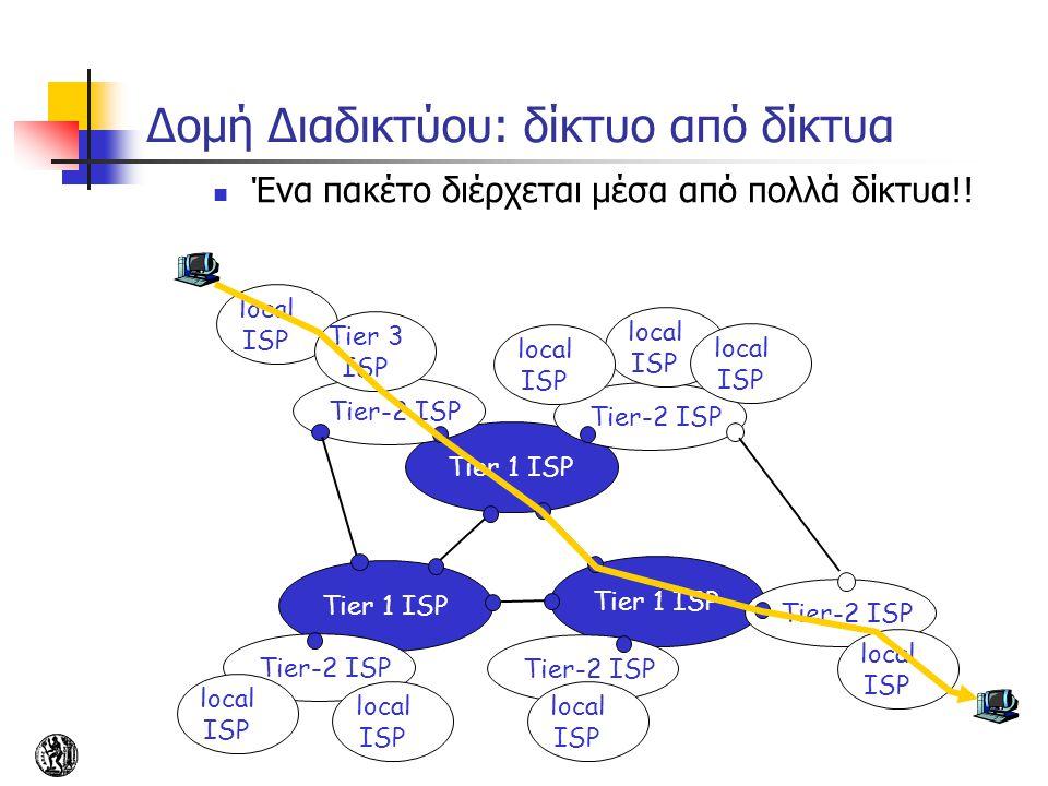 Ένα πακέτο διέρχεται μέσα από πολλά δίκτυα!! Tier 1 ISP Tier-2 ISP local ISP local ISP local ISP local ISP local ISP Tier 3 ISP local ISP local ISP lo