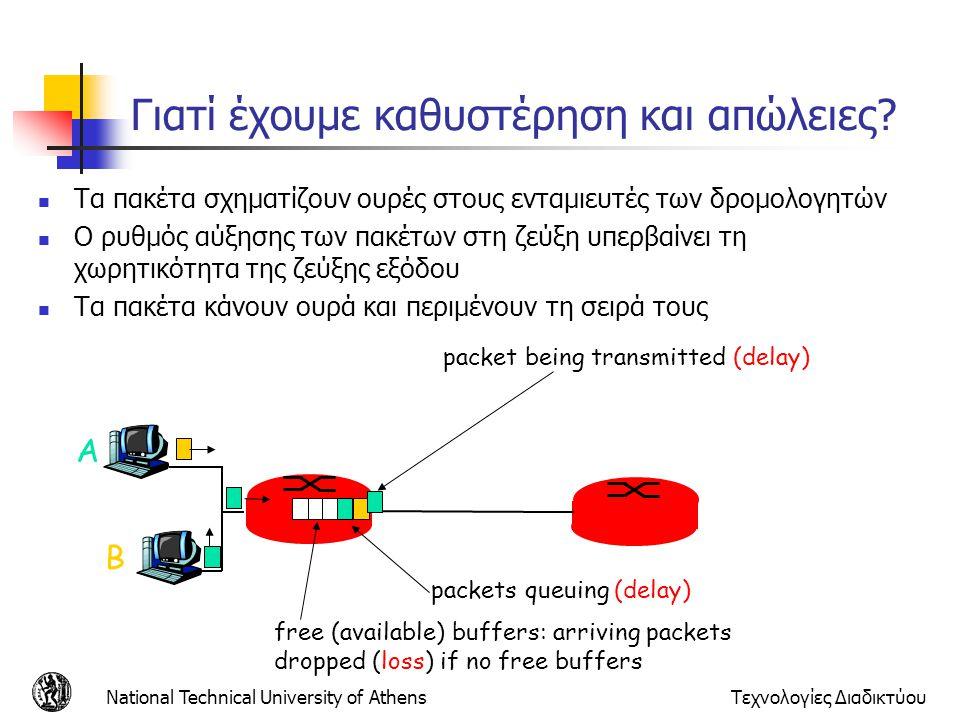 National Technical University of AthensΤεχνολογίες Διαδικτύου Γιατί έχουμε καθυστέρηση και απώλειες? Τα πακέτα σχηματίζουν ουρές στους ενταμιευτές των