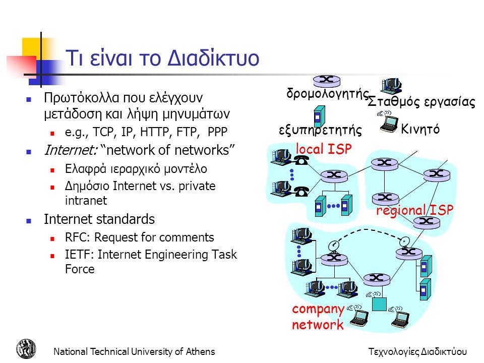 National Technical University of AthensΤεχνολογίες Διαδικτύου Τι είναι το Διαδίκτυο local ISP company network regional ISP Σταθμός εργασίας Κινητό loc