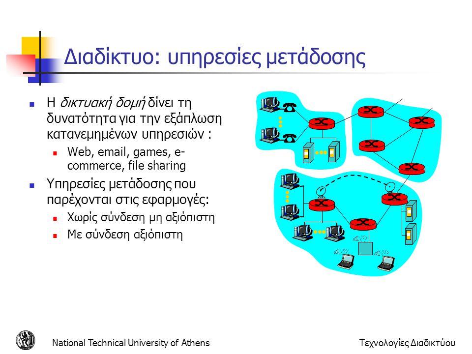 National Technical University of AthensΤεχνολογίες Διαδικτύου Διαδίκτυο: υπηρεσίες μετάδοσης Η δικτυακή δομή δίνει τη δυνατότητα για την εξάπλωση κατα