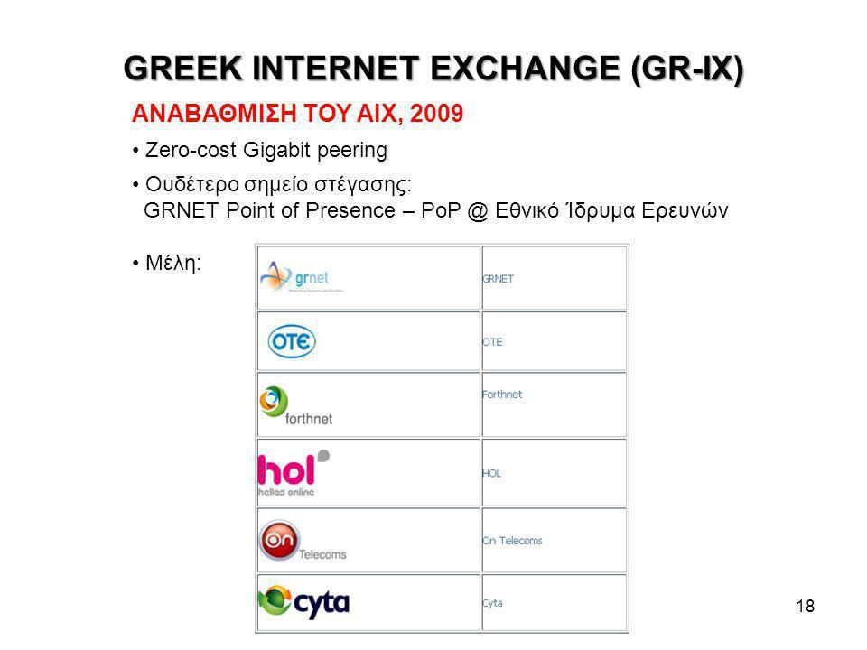GREEK INTERNET EXCHANGE (GR-IX) 18 ΑΝΑΒΑΘΜΙΣΗ ΤΟΥ ΑΙΧ, 2009 Zero-cost Gigabit peering Ουδέτερο σημείο στέγασης: GRNET Point of Presence – PoP @ Εθνικό Ίδρυμα Ερευνών Μέλη: