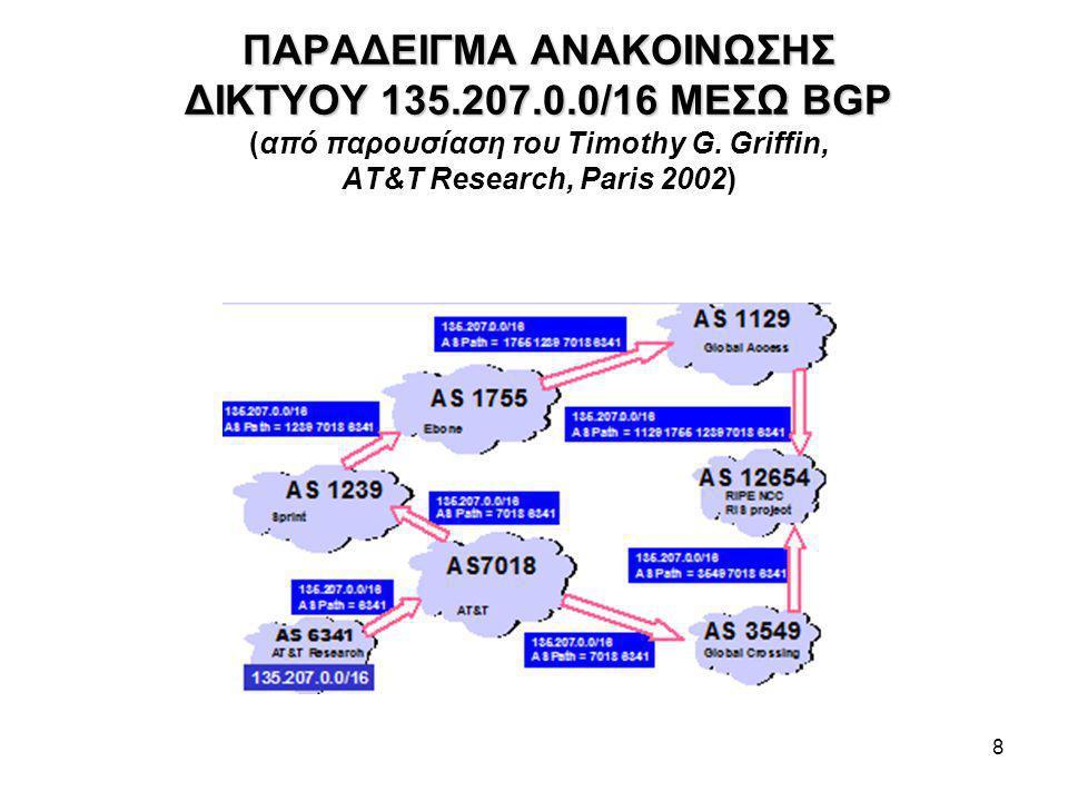 8 ΠΑΡΑΔΕΙΓΜΑ ΑΝΑΚΟΙΝΩΣΗΣ ΔΙΚΤΥΟΥ 135.207.0.0/16 ΜΕΣΩ BGP ΠΑΡΑΔΕΙΓΜΑ ΑΝΑΚΟΙΝΩΣΗΣ ΔΙΚΤΥΟΥ 135.207.0.0/16 ΜΕΣΩ BGP (από παρουσίαση του Timothy G.