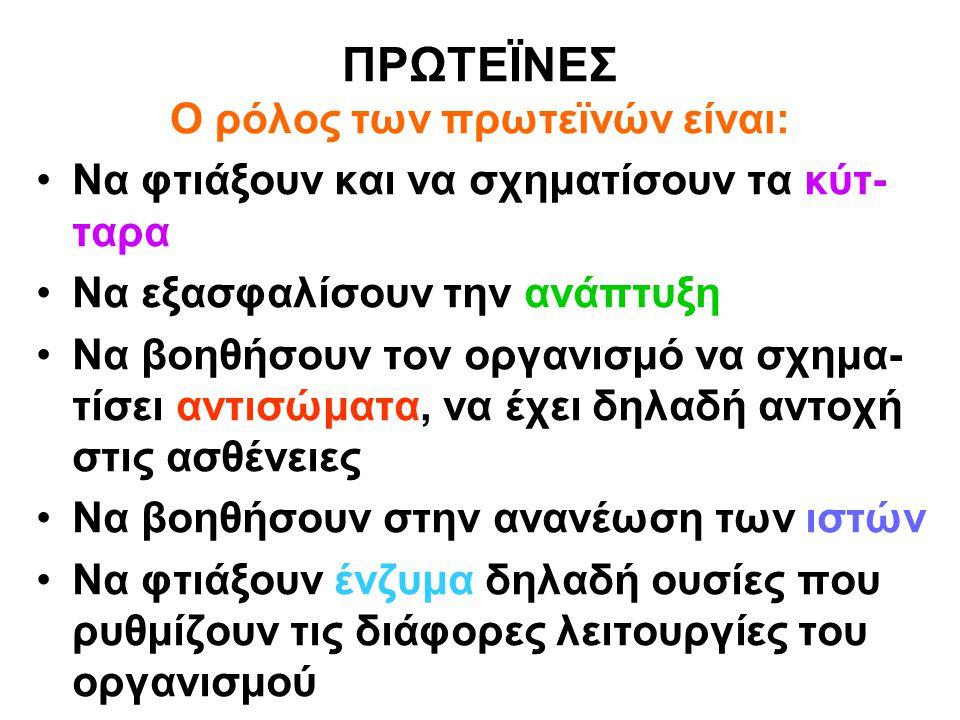 ΠΡΩΤΕΪΝΕΣ Ο ρόλος των πρωτεϊνών είναι: Να φτιάξουν και να σχηματίσουν τα κύτ- ταρα Να εξασφαλίσουν την ανάπτυξη Να βοηθήσουν τον οργανισμό να σχημα- τ