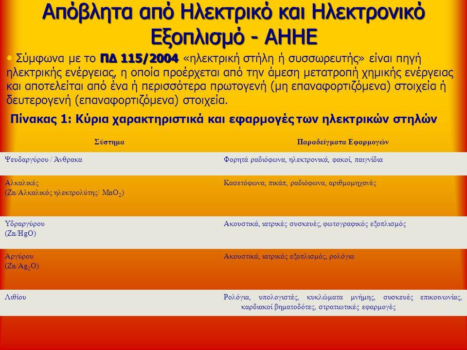 Απόβλητα από Ηλεκτρικό και Ηλεκτρονικό Εξοπλισμό - ΑΗΗΕ ΠΔ 115/2004 Σύμφωνα με το ΠΔ 115/2004 «ηλεκτρική στήλη ή συσσωρευτής» είναι πηγή ηλεκτρικής εν