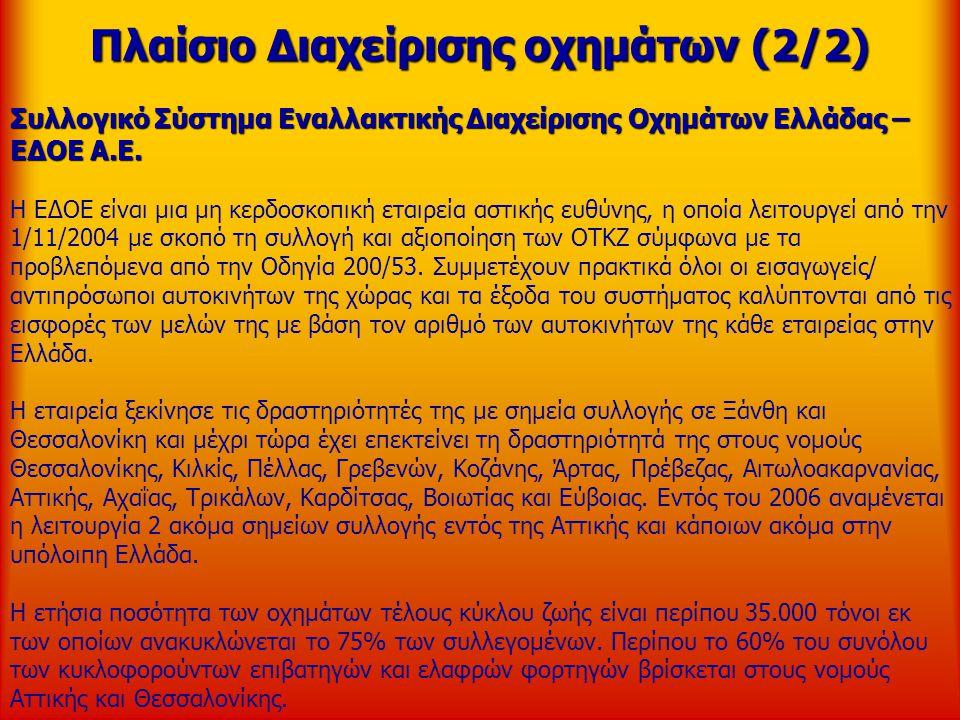 Πλαίσιο Διαχείρισης οχημάτων (2/2) Συλλογικό Σύστημα Εναλλακτικής Διαχείρισης Οχημάτων Ελλάδας – ΕΔΟΕ Α.Ε. Η ΕΔΟΕ είναι μια μη κερδοσκοπική εταιρεία α