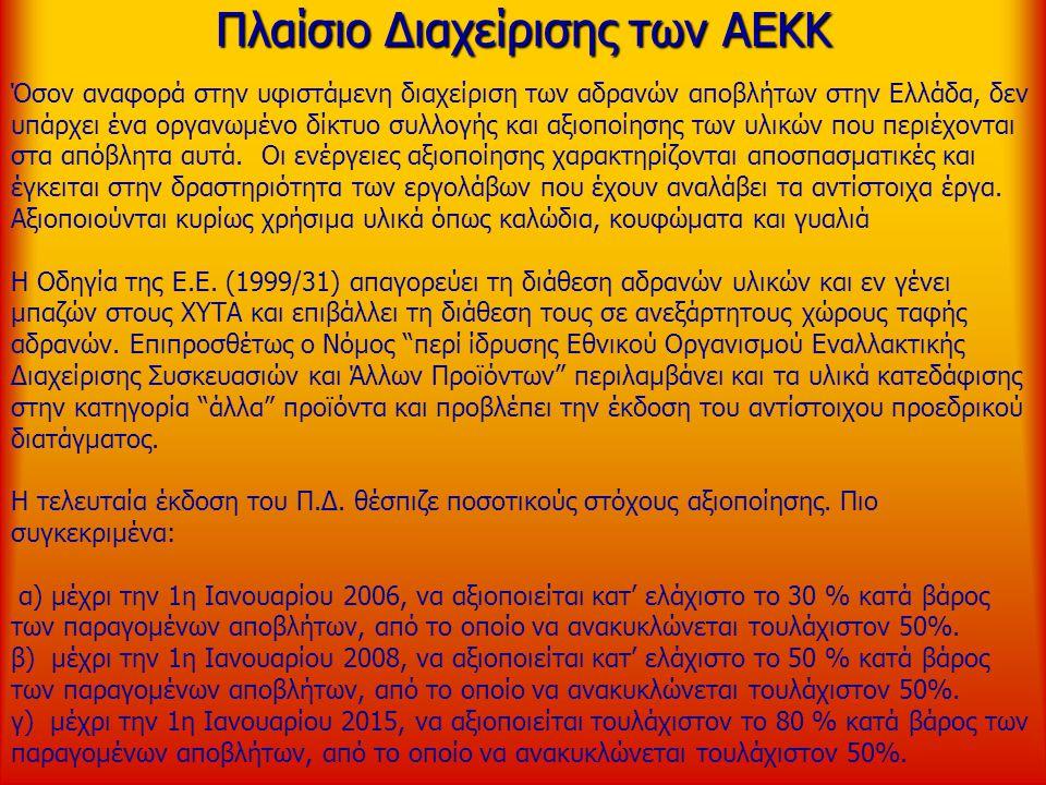 Πλαίσιο Διαχείρισης των ΑΕΚΚ Όσον αναφορά στην υφιστάμενη διαχείριση των αδρανών αποβλήτων στην Ελλάδα, δεν υπάρχει ένα οργανωμένο δίκτυο συλλογής και