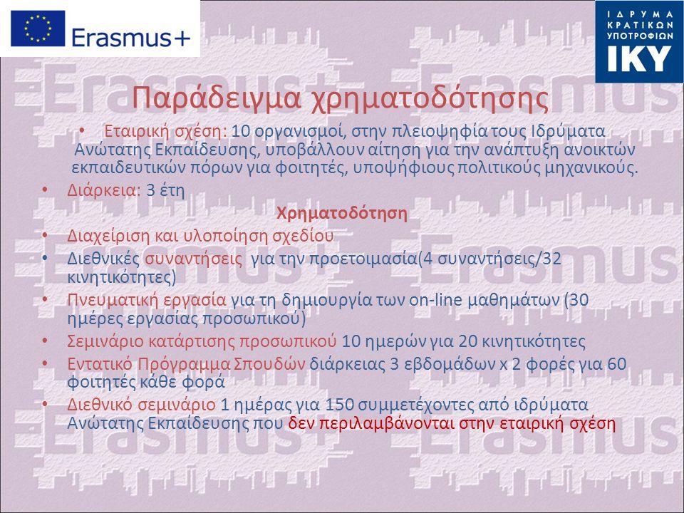 Date: in 12 pts  Κατ'ελάχιστον 2 εξωτερικοί αξιολογητές ανά σχέδιο  Δυνατότητα χρήσης και αξιολογητών από άλλες χώρες ή και την Commission  Κριτήρια αξιολόγησης : http://www.iky.gr/erasmus-plus-evrwpaiki-prosklisi/odigos- programmatos-erusmus-plushttp://www.iky.gr/erasmus-plus-evrwpaiki-prosklisi/odigos- programmatos-erusmus-plus ΑΞΙΟΛΟΓΗΣΗ από εξωτερικούς αξιολογητές