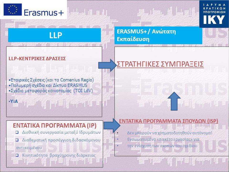 LLP-KEΝΤΡΙΚΕΣ ΔΡΑΣΕΙΣ Εταιρικές Σχέσεις (και τα Comenius Regio) Πολυμερή σχέδια και Δίκτυα ERASMUS Σχέδια μεταφοράς καινοτομίας (TOI LdV) YiA ΕΝΤΑΤΙΚΑ