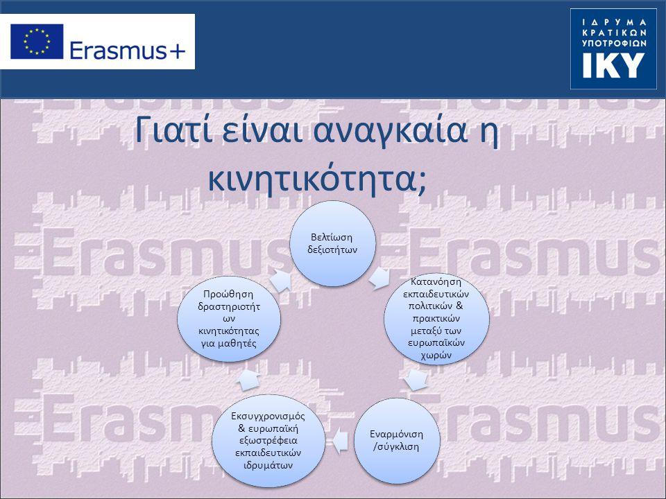 KA2: Strategic Partnerships – τομέας Σχολικής Εκπαίδευσης  Άλλοι στόχοι: Αποτροπή σχολικής διαρροής και ενσωμάτωση μαθητών από μειονεκτούσες κοινωνικές ομάδες, ξεκινώντας από την πρώιμη παιδική ηλικία Ανάπτυξη βασικών και εγκάρσιων δεξιοτήτων των μαθητών Βελτίωση των επαγγελματικών προσόντων των εκπαιδευτικών Διευρυμένη χρήση ICT στην σχολική εκπαίδευση και δημιουργία διδακτικού και μαθησιακού υλικού που θα είναι προσβάσιμο σε όλους και σε όλες τις γλώσσες (Open Educational Resources) Εκμάθηση γλωσσών