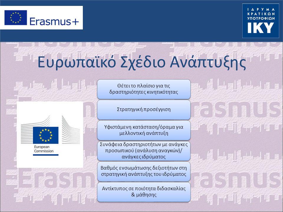 E-twinning Εργαλείο εξεύρεσης εταίρων Προετοιμασία συμμετεχόντων στην κινητικότητα Συνεργασία σχολείων κατά τη διάρκεια & μετά την κινητικότητα Συμπληρώνει τη «φυσική» κινητικότητα