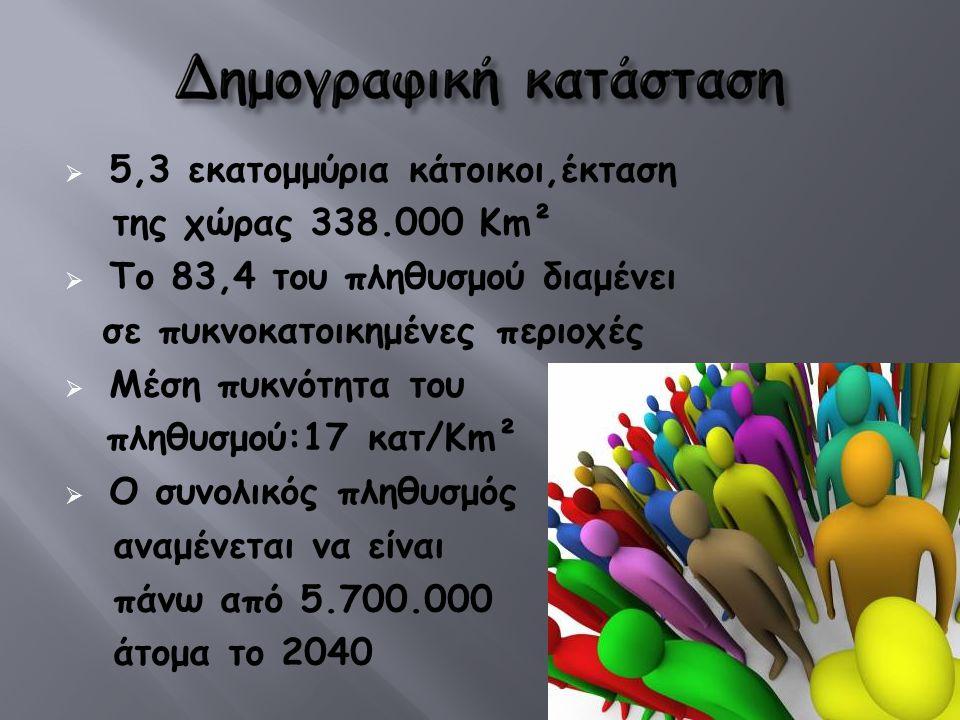  5,3 εκατομμύρια κάτοικοι,έκταση της χώρας 338.000 Km²  Το 83,4 του πληθυσμού διαμένει σε πυκνοκατοικημένες περιοχές  Μέση πυκνότητα του πληθυσμού:17 κατ/Km²  Ο συνολικός πληθυσμός αναμένεται να είναι πάνω από 5.700.000 άτομα το 2040