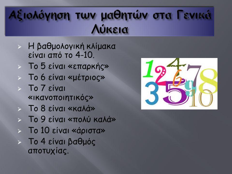  Η βαθμολογική κλίμακα είναι από το 4-10.