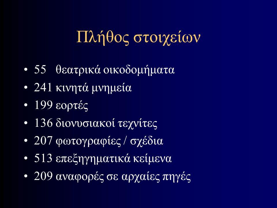 Πλήθος στοιχείων 55 θεατρικά οικοδομήματα 241 κινητά μνημεία 199 εορτές 136 διονυσιακοί τεχνίτες 207 φωτογραφίες / σχέδια 513 επεξηγηματικά κείμενα 209 αναφορές σε αρχαίες πηγές