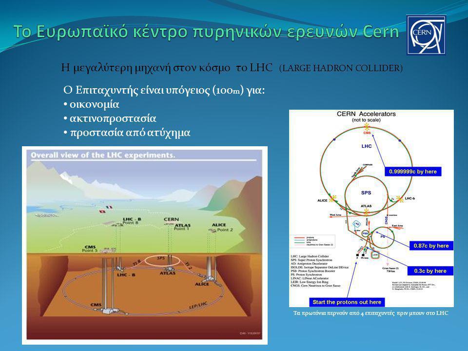 Ο Επιταχυντής είναι υπόγειος (100 m ) για: οικονομία ακτινοπροστασία προστασία από ατύχημα Η μεγαλύτερη μηχανή στον κόσμο το LHC (LARGE HADRON COLLIDE