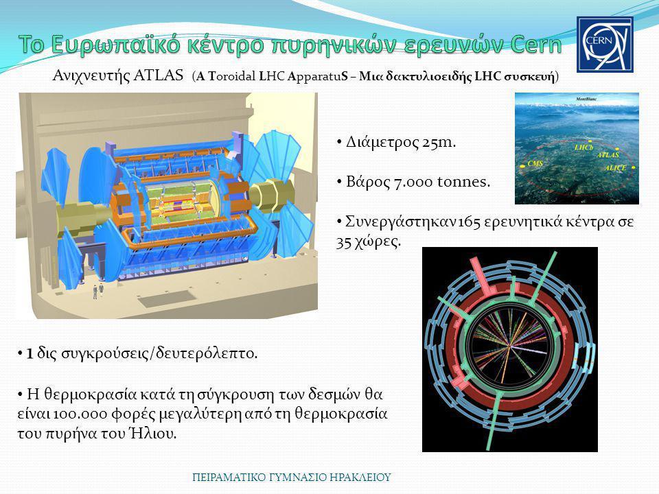 Ανιχνευτής ATLAS (A Toroidal LHC ApparatuS – Μια δακτυλιοειδής LHC συσκευή) Διάμετρος 25m. Βάρος 7.000 tonnes. Συνεργάστηκαν 165 ερευνητικά κέντρα σε