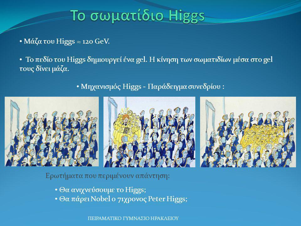 Μάζα του Higgs ≈ 120 GeV. Το πεδίο του Higgs δημιουργεί ένα gel. Η κίνηση των σωματιδίων μέσα στο gel τους δίνει μάζα. Μηχανισμός Higgs - Παράδειγμα σ