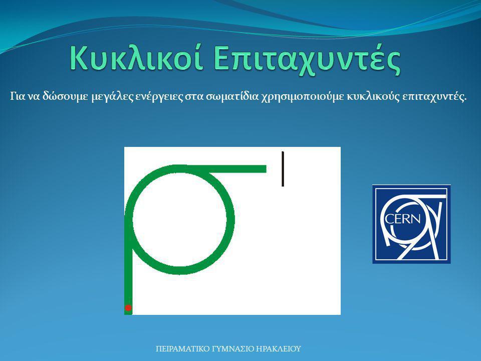 Το Ευρωπαϊκό κέντρο πυρηνικών ερευνών Cern CERN: Organisation Européenne pour la Recherche Nucléaire «Ευρωπαϊκός Οργανισμός Πυρηνικών Ερευνών» Ίδρυση το 1954 από 12 κράτη μεταξύ των οποίων και η Ελλάδα Σήμερα το Cern αποτελείται από 20 κράτη μέλη – 6 κράτη παρατηρητές ΠΕΙΡΑΜΑΤΙΚΟ ΓΥΜΝΑΣΙΟ ΗΡΑΚΛΕΙΟΥ