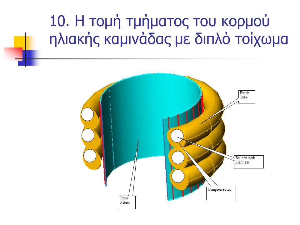 10. Η τομή τμήματος του κορμού ηλιακής καμινάδας με διπλό τοίχωμα Fabric Tube Balloon with Light gas Compressed air Inner Fabric