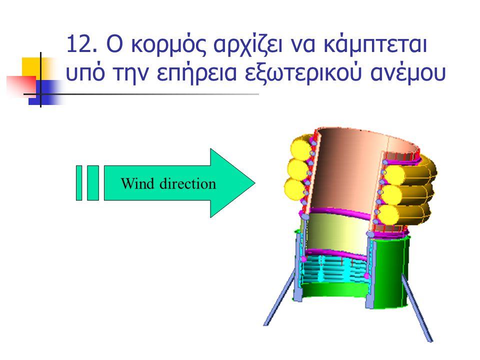 12. Ο κορμός αρχίζει να κάμπτεται υπό την επήρεια εξωτερικού ανέμου Wind direction