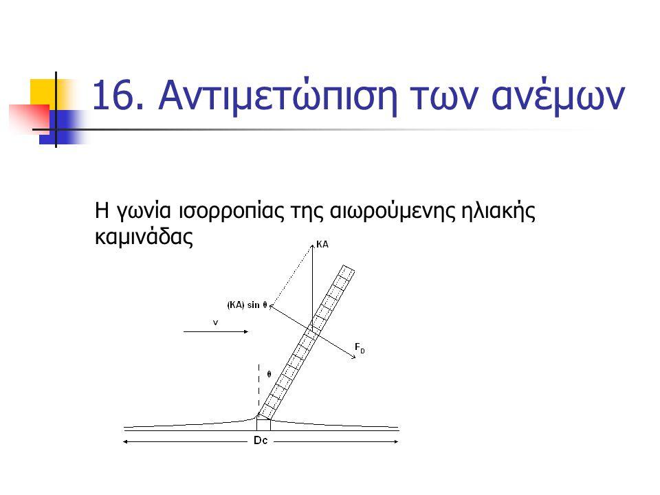 16. Αντιμετώπιση των ανέμων Η γωνία ισορροπίας της αιωρούμενης ηλιακής καμινάδας