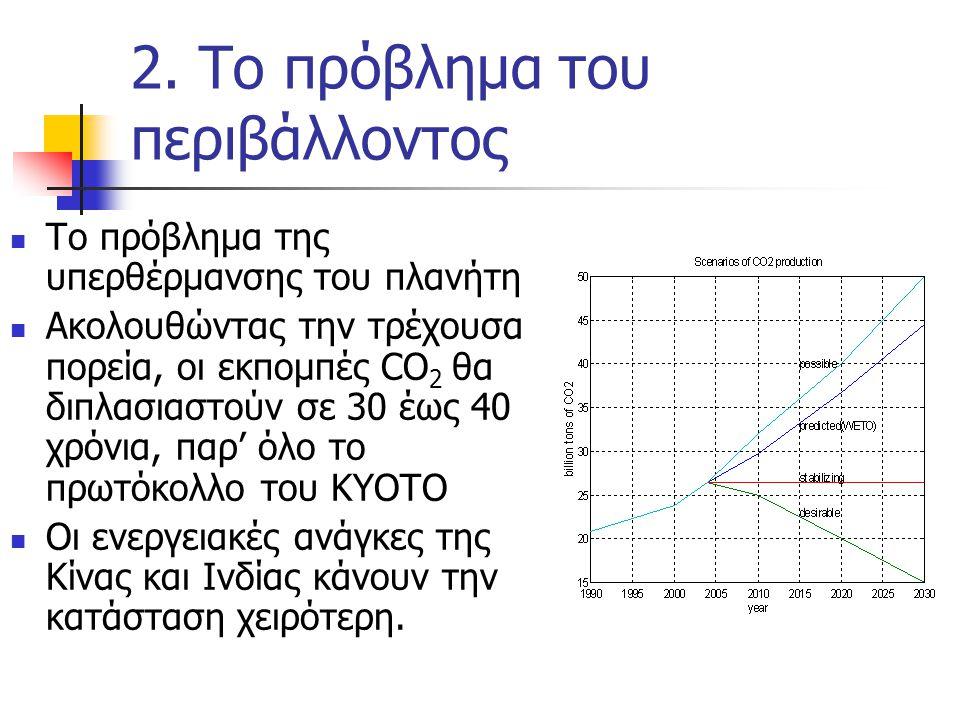 2. Το πρόβλημα του περιβάλλοντος Το πρόβλημα της υπερθέρμανσης του πλανήτη Ακολουθώντας την τρέχουσα πορεία, οι εκπομπές CO 2 θα διπλασιαστούν σε 30 έ
