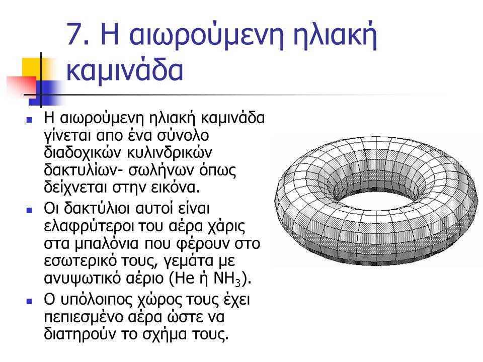 7. Η αιωρούμενη ηλιακή καμινάδα Η αιωρούμενη ηλιακή καμινάδα γίνεται απο ένα σύνολο διαδοχικών κυλινδρικών δακτυλίων- σωλήνων όπως δείχνεται στην εικό