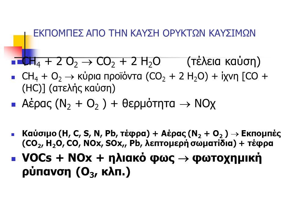 ΕΚΠΟΜΠΕΣ ΑΠΟ ΤΗΝ ΚΑΥΣΗ ΟΡΥΚΤΩΝ ΚΑΥΣΙΜΩΝ CH 4 + 2 O 2  CO 2 + 2 H 2 O (τέλεια καύση) CH 4 + O 2  κύρια προϊόντα (CO 2 + 2 H 2 O) + ίχνη [CO + (HC)] (