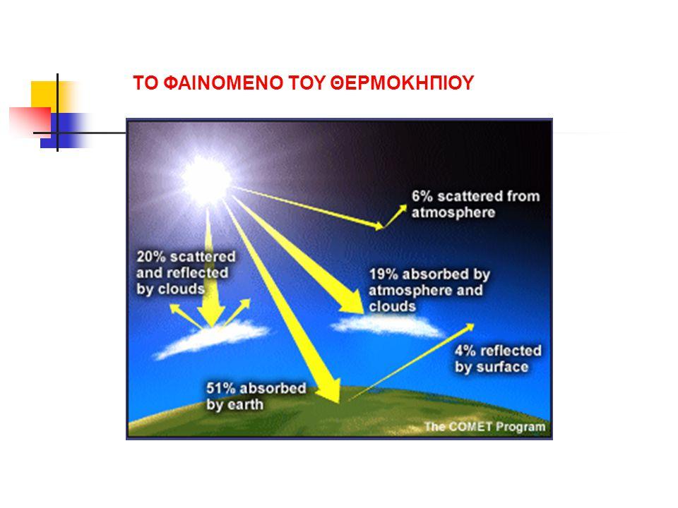 Παγκόσμια κατανάλωση ενέργειας έτους 2000- Παγκόσμιες εκπομπές CO 2 σε Gt C Είδος καυσίμου Ενεργειακή ένταση g C / MJ Πρωτογενής κατανάλωση ενέργειας (2000) ** Εκπομπές Gt C / έτος (Α) x (B) Α.Θ.Δ.