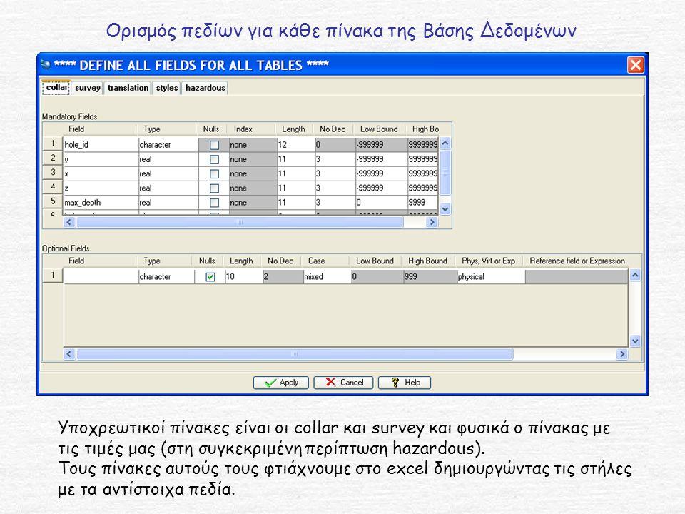 Εισαγωγή δεδομένων Αφού ορίσουμε τα πεδία των πινάκων πάμε να εισάγουμε τα δεδομένα από το μενού Database  Import Data