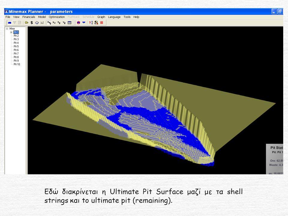 Εδώ διακρίνεται η Ultimate Pit Surface μαζί με τα shell strings και to ultimate pit (remaining).