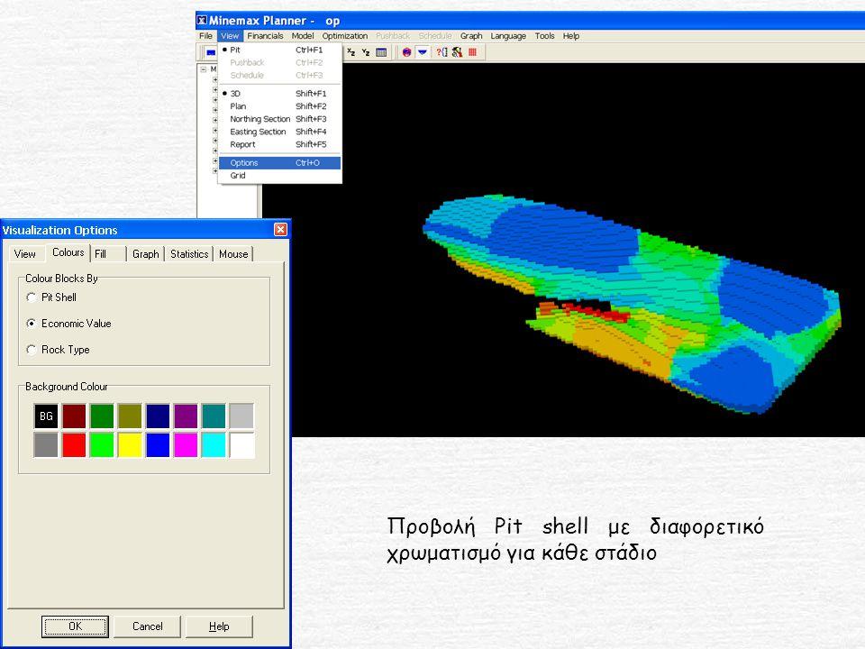 Προβολή Pit shell με διαφορετικό χρωματισμό για κάθε στάδιο