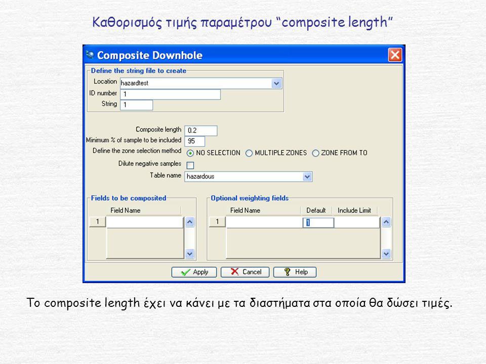 Καθορισμός τιμής παραμέτρου composite length To composite length έχει να κάνει με τα διαστήματα στα οποία θα δώσει τιμές.