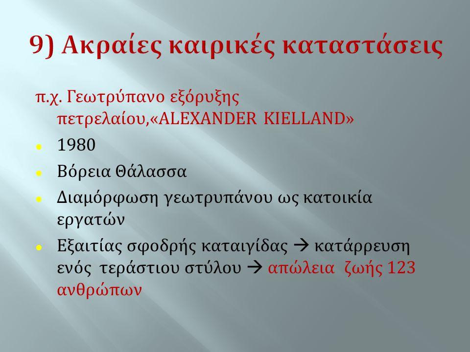 π. χ. Γεωτρύπανο εξόρυξης πετρελαίου,«ALEXANDER KIELLAND» ● 1980 ● Βόρεια Θάλασσα ● Διαμόρφωση γεωτρυπάνου ως κατοικία εργατών ● Εξαιτίας σφοδρής κατα