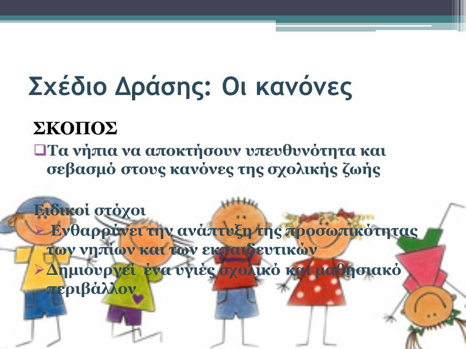 Σχέδιο Δράσης: Οι κανόνες ΣΚΟΠΟΣ  Τα νήπια να αποκτήσουν υπευθυνότητα και σεβασμό στους κανόνες της σχολικής ζωής Ειδικοί στόχοι  Ενθαρρύνει την ανά