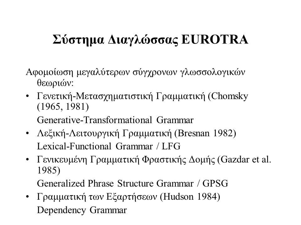 Σύστημα Διαγλώσσας EUROTRA Αφομοίωση μεγαλύτερων σύγχρονων γλωσσολογικών θεωριών: Γενετική-Μετασχηματιστική Γραμματική (Chomsky (1965, 1981) Generativ