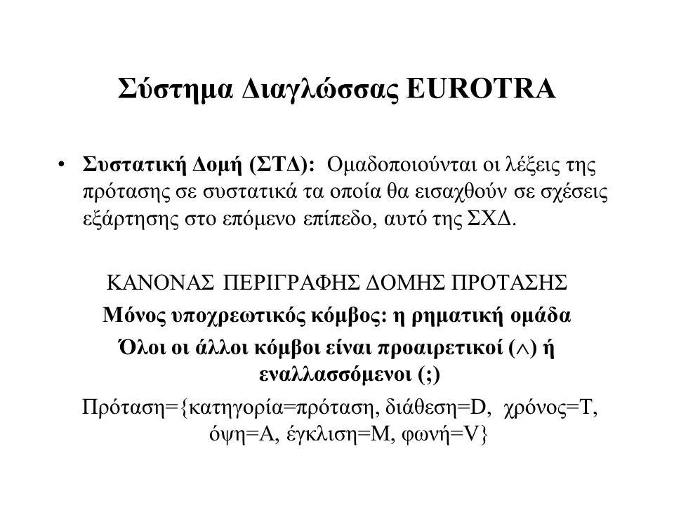 Σύστημα Διαγλώσσας EUROTRA Συστατική Δομή (ΣΤΔ): Ομαδοποιούνται οι λέξεις της πρότασης σε συστατικά τα οποία θα εισαχθούν σε σχέσεις εξάρτησης στο επό
