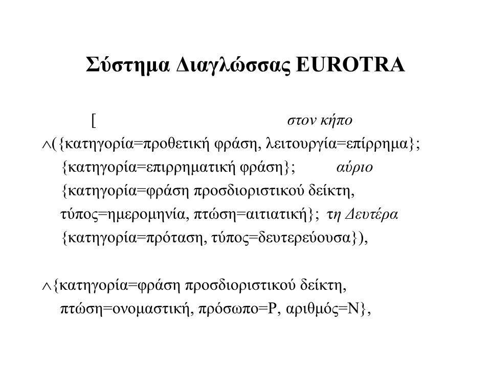 Σύστημα Διαγλώσσας EUROTRA [στον κήπο  ({κατηγορία=προθετική φράση, λειτουργία=επίρρημα}; {κατηγορία=επιρρηματική φράση}; αύριο {κατηγορία=φράση προσ
