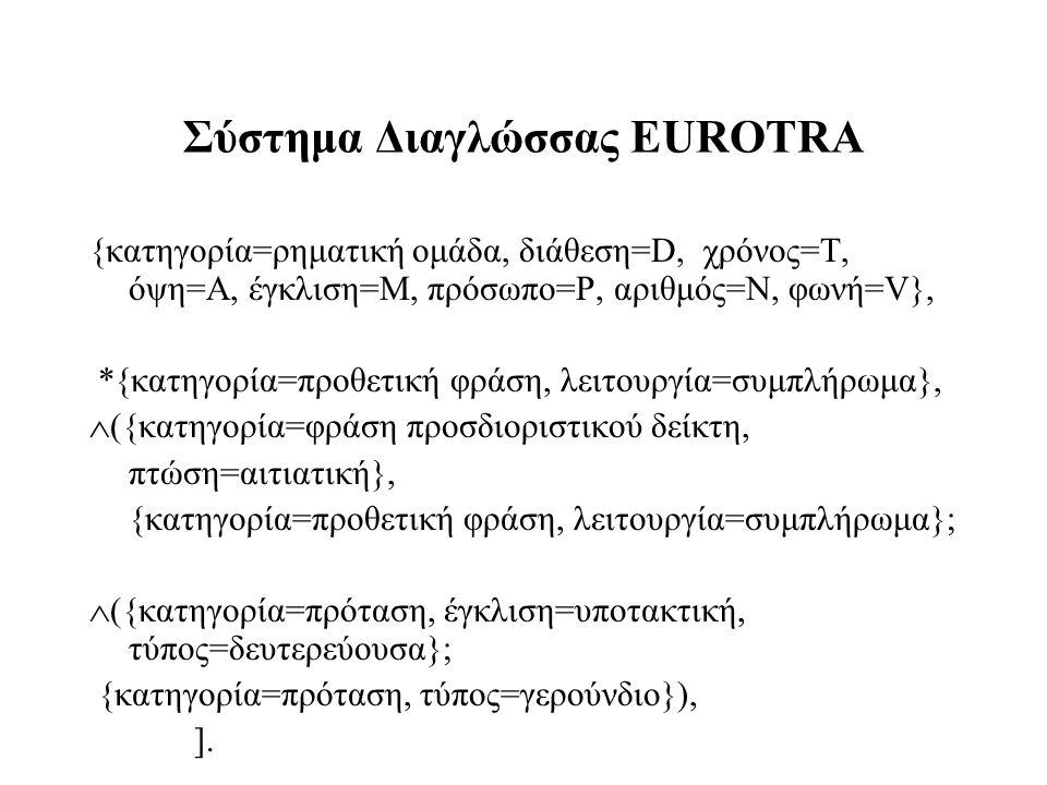 Σύστημα Διαγλώσσας EUROTRA {κατηγορία=ρηματική ομάδα, διάθεση=D, χρόνος=Τ, όψη=Α, έγκλιση=Μ, πρόσωπο=P, αριθμός=Ν, φωνή=V}, *{κατηγορία=προθετική φράσ