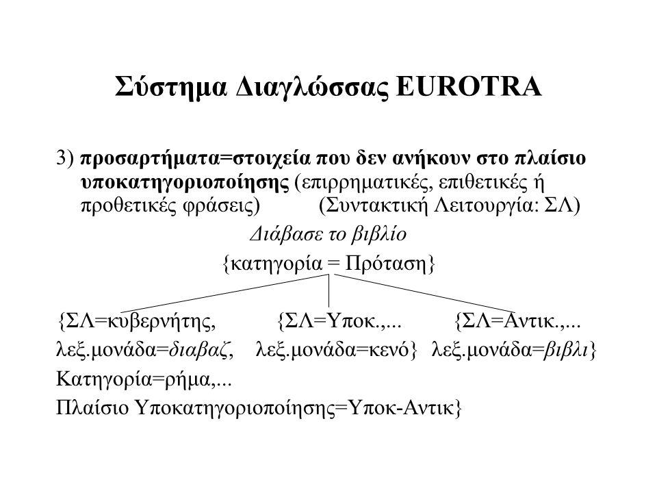 Σύστημα Διαγλώσσας EUROTRA 3) προσαρτήματα=στοιχεία που δεν ανήκουν στο πλαίσιο υποκατηγοριοποίησης (επιρρηματικές, επιθετικές ή προθετικές φράσεις)(Σ