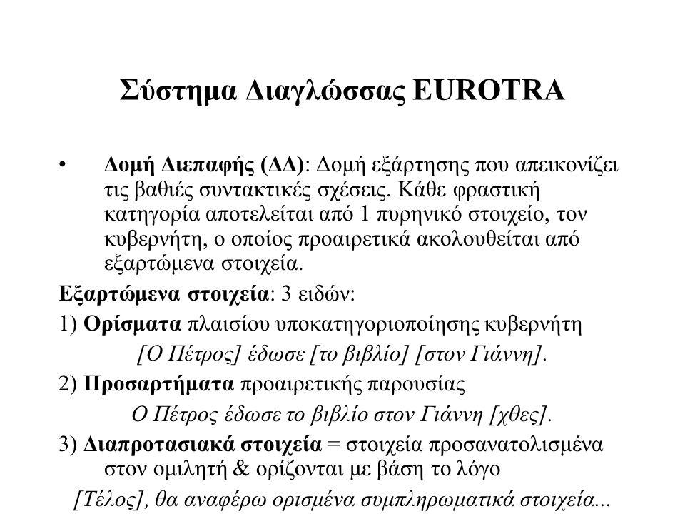 Σύστημα Διαγλώσσας EUROTRA Δομή Διεπαφής (ΔΔ): Δομή εξάρτησης που απεικονίζει τις βαθιές συντακτικές σχέσεις. Κάθε φραστική κατηγορία αποτελείται από